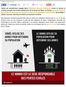 Site de l'armée israélienne