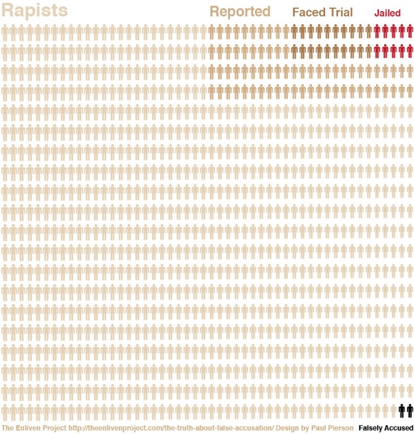 8003ae7ec53e Cette mise en scène d une société qui persécute des hommes innocents est  donc un pur fantasme masculiniste dont la fonction est uniquement de  réaffirmer la ...